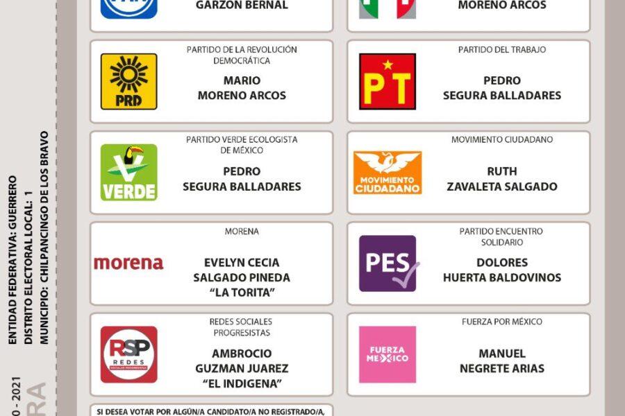 Elecciones en Guerrero/ Fuente: Twitter